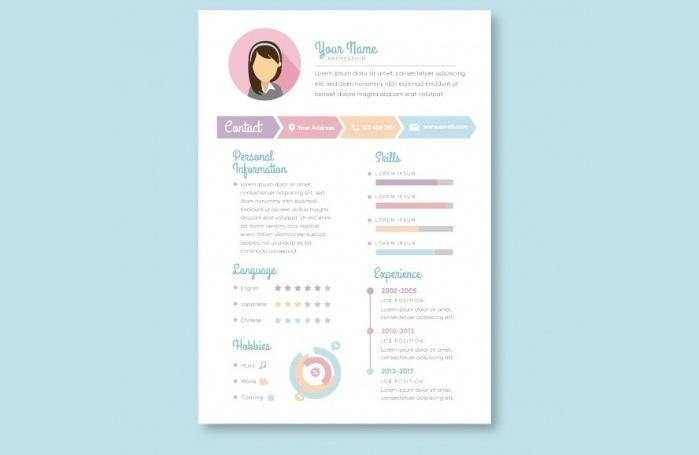 Как составить эффективное резюме за пять шагов, изображение 1