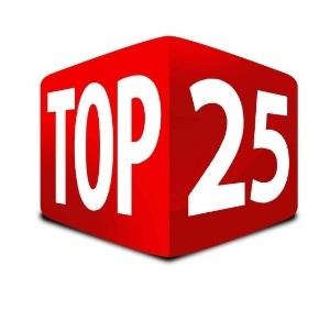 ТОП 25 сайтов для практики английского: подробно о каждом