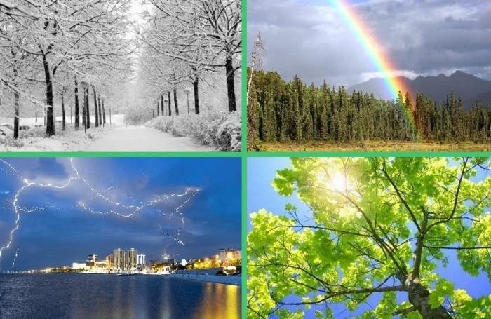 Описание погоды на английском, лексика на тему weather, изображение 5